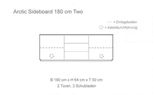 Skizze mit 3 Schubladen