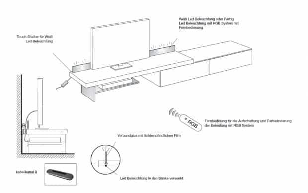 LED TV Board Skizze